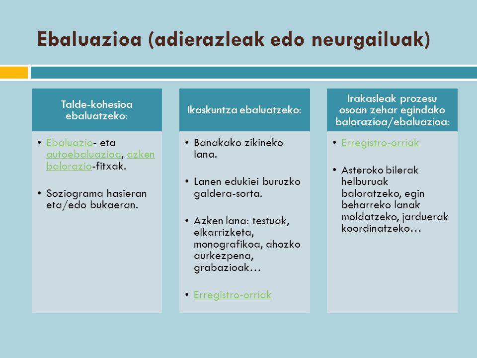 Ebaluazioa (adierazleak edo neurgailuak)