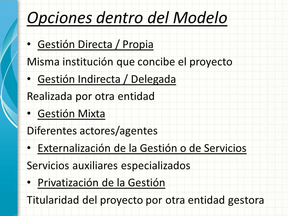 Opciones dentro del Modelo
