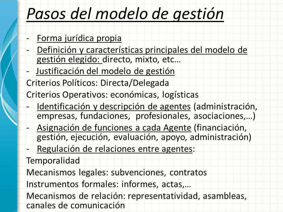 Pasos del modelo de gestión