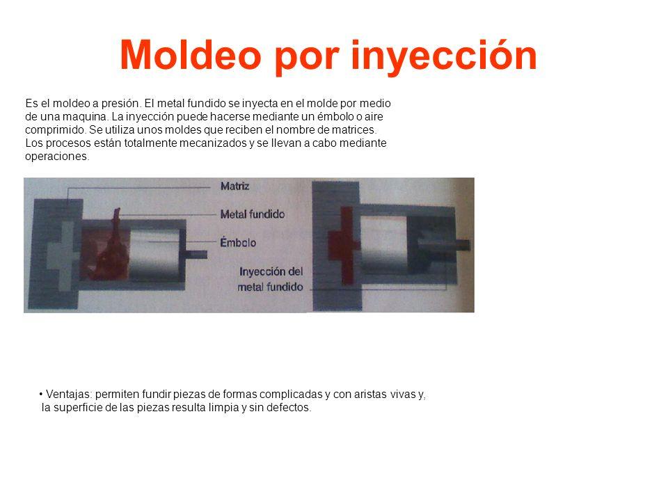 Moldeo por inyección