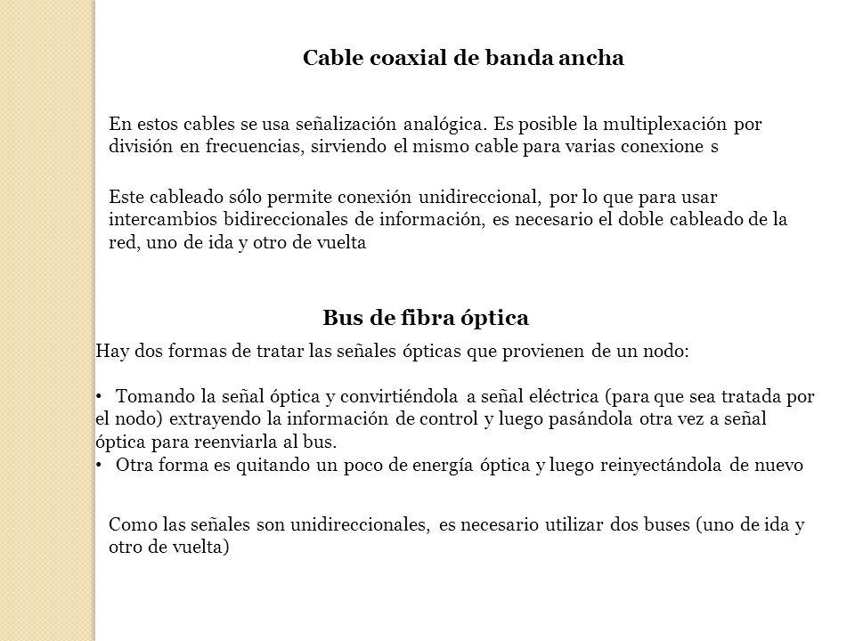 Cable coaxial de banda ancha
