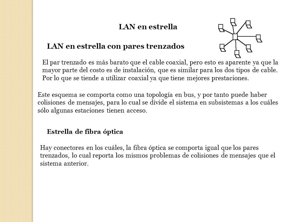 LAN en estrella con pares trenzados