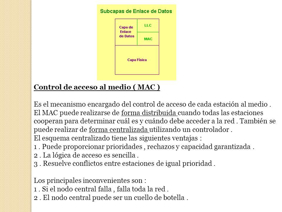 Control de acceso al medio ( MAC )