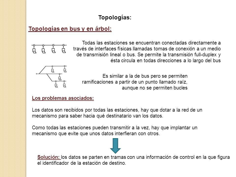 Topologías en bus y en árbol: