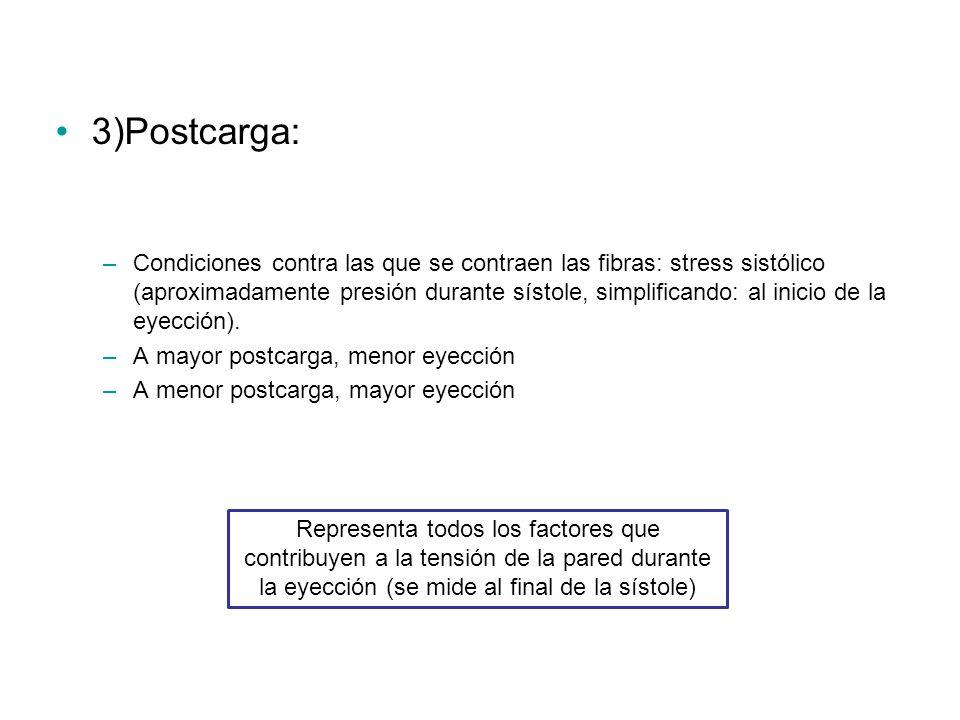 3)Postcarga: