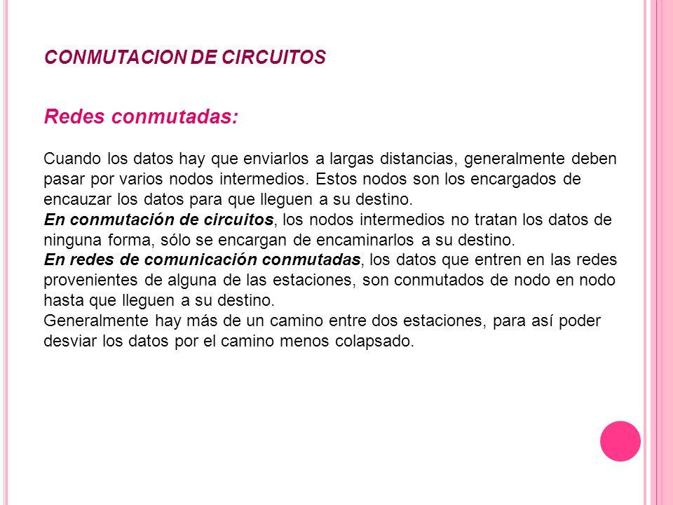 Redes conmutadas: CONMUTACION DE CIRCUITOS