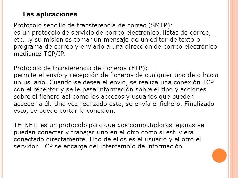 Las aplicaciones Protocolo sencillo de transferencia de correo (SMTP):
