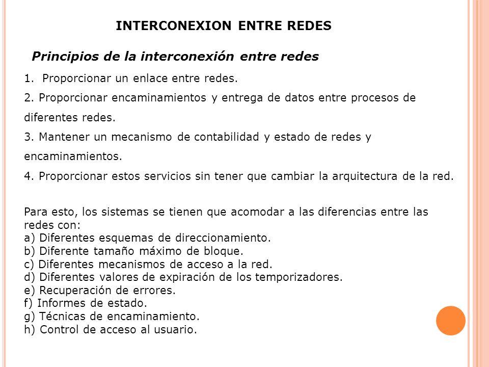 INTERCONEXION ENTRE REDES