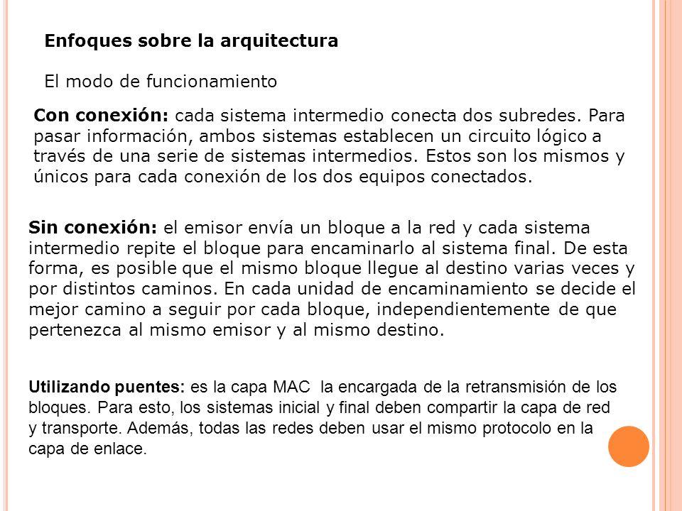 Enfoques sobre la arquitectura