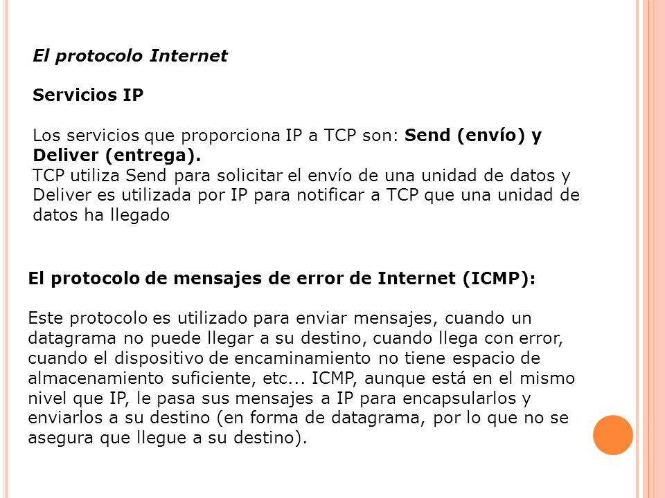 El protocolo Internet Servicios IP. Los servicios que proporciona IP a TCP son: Send (envío) y Deliver (entrega).