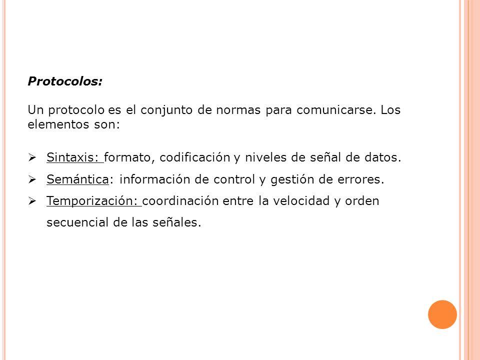 Protocolos: Un protocolo es el conjunto de normas para comunicarse. Los elementos son: Sintaxis: formato, codificación y niveles de señal de datos.
