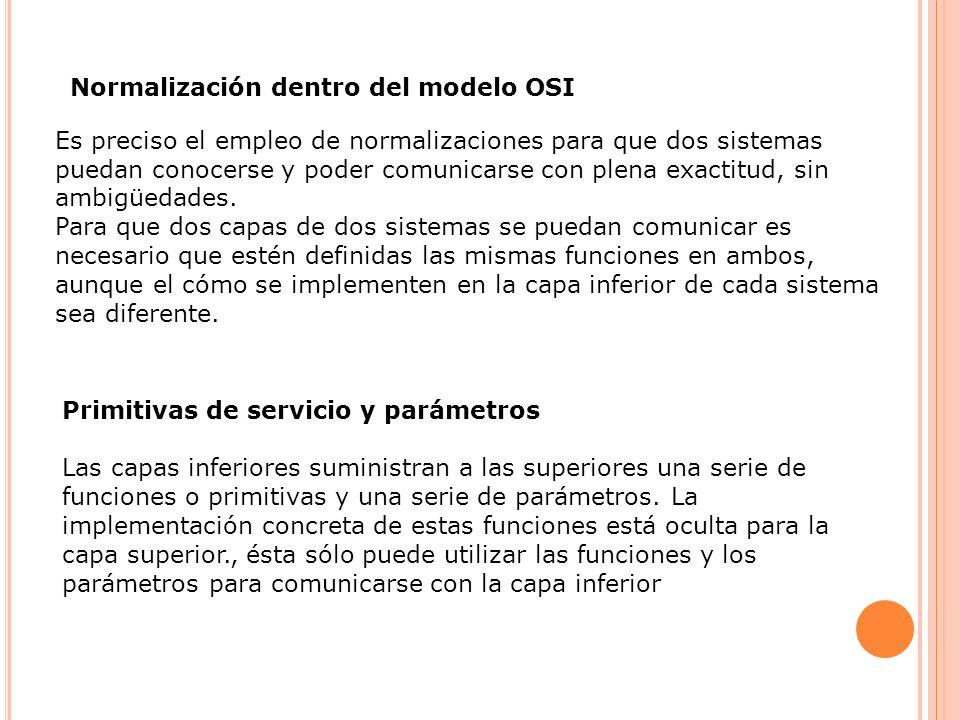 Normalización dentro del modelo OSI