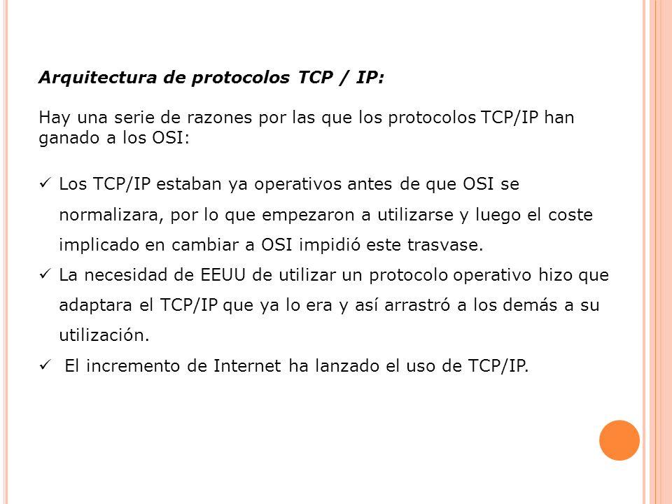 Arquitectura de protocolos TCP / IP: