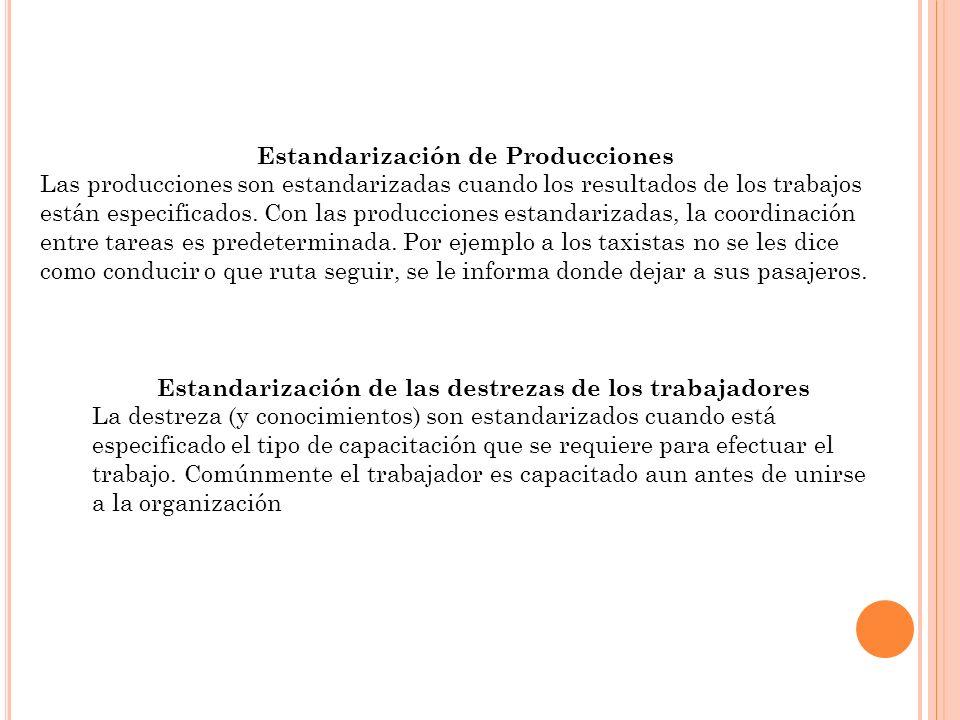 Estandarización de Producciones