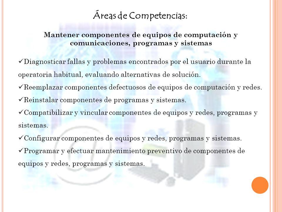Áreas de Competencias: