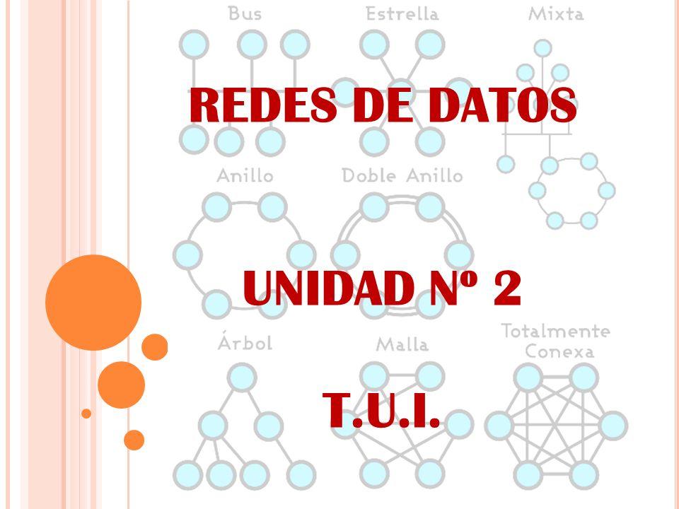 REDES DE DATOS UNIDAD Nº 2 T.U.I.