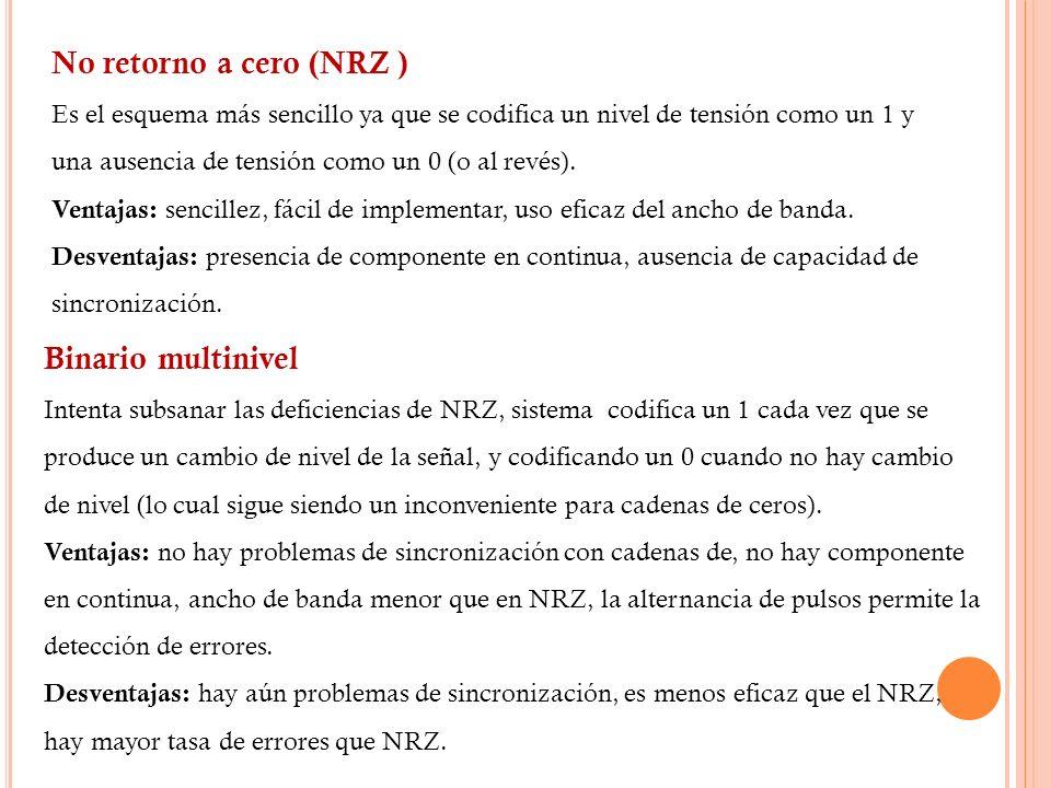 No retorno a cero (NRZ ) Binario multinivel