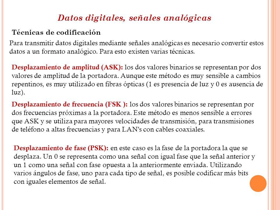 Datos digitales, señales analógicas