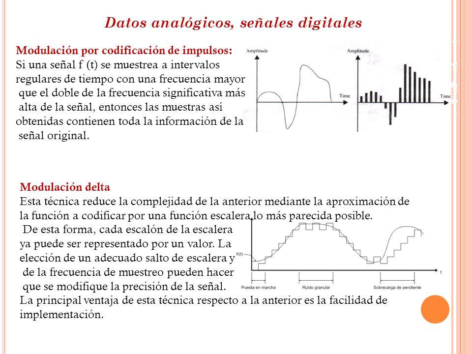 Datos analógicos, señales digitales
