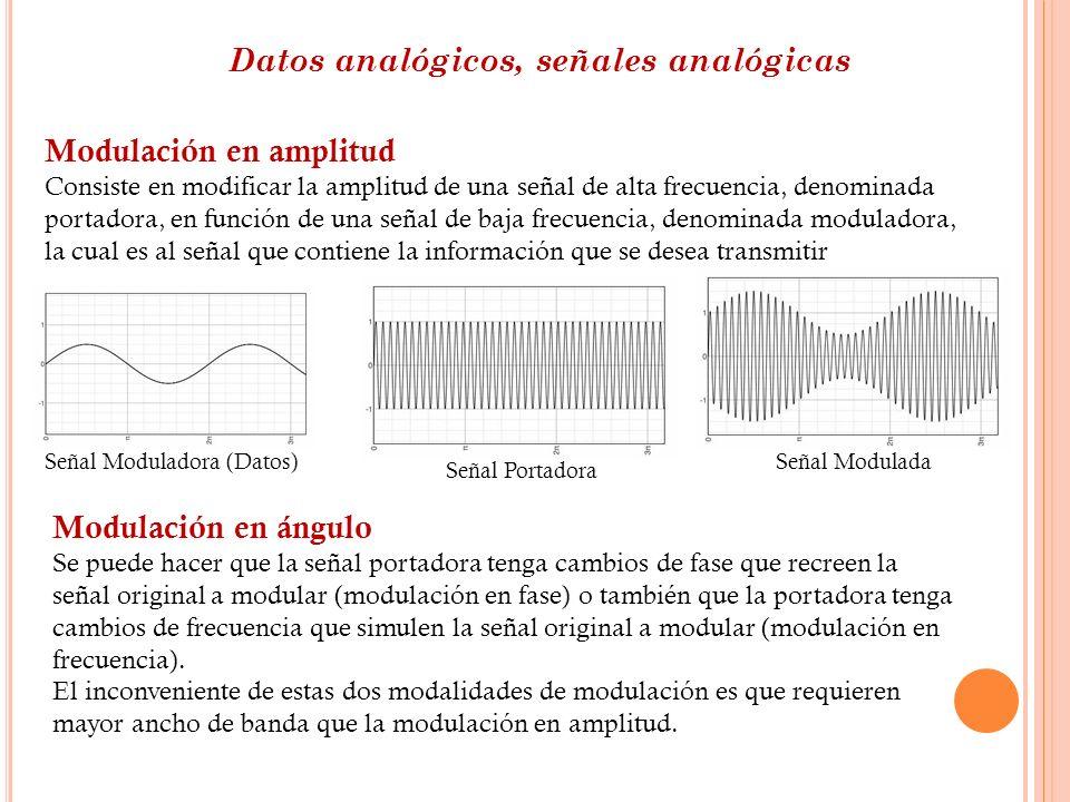 Datos analógicos, señales analógicas