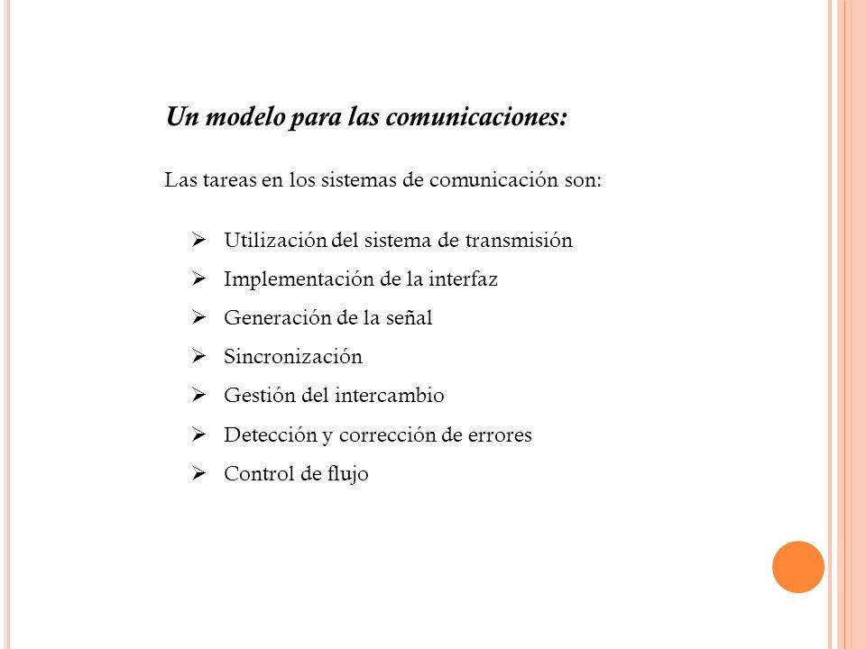 Un modelo para las comunicaciones:
