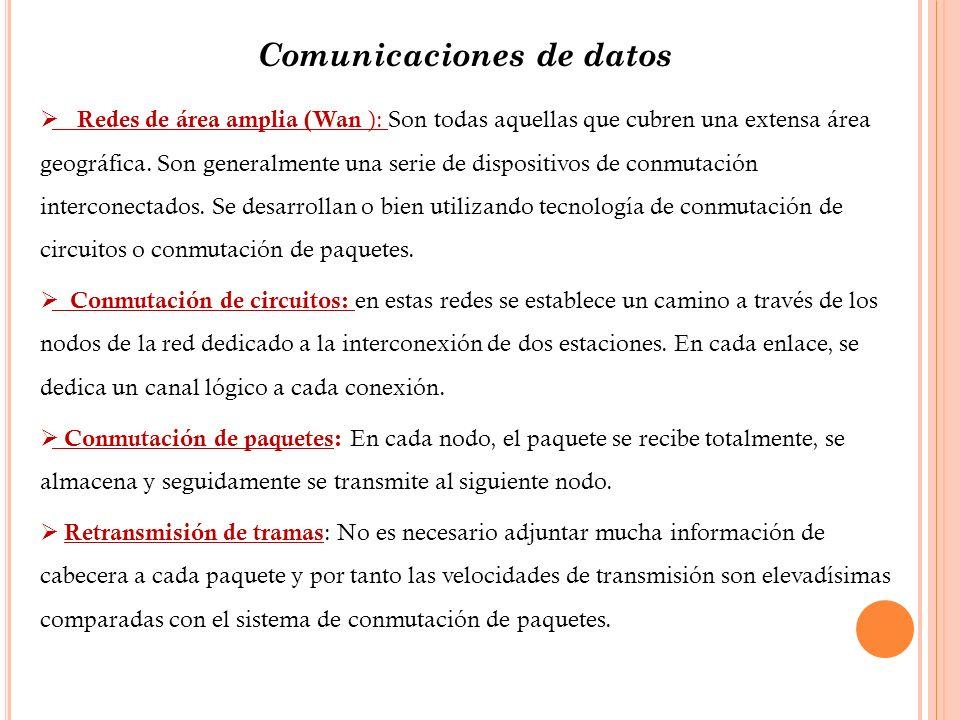 Comunicaciones de datos