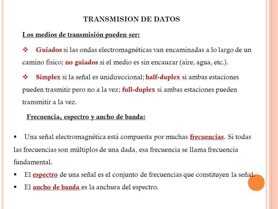 TRANSMISION DE DATOS Los medios de transmisión pueden ser: