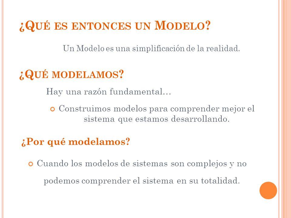 ¿Qué es entonces un Modelo
