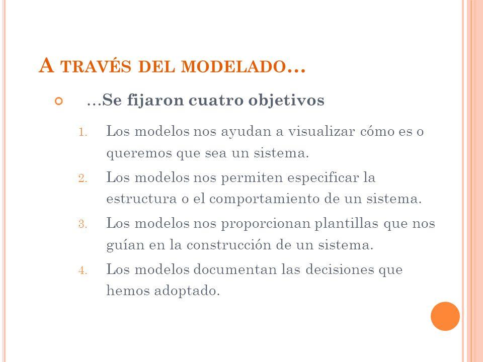 A través del modelado… …Se fijaron cuatro objetivos