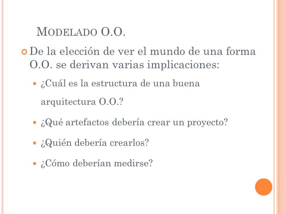 Modelado O.O. De la elección de ver el mundo de una forma O.O. se derivan varias implicaciones: