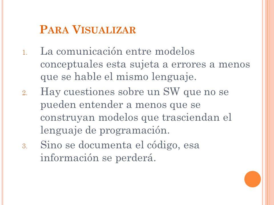 Para Visualizar La comunicación entre modelos conceptuales esta sujeta a errores a menos que se hable el mismo lenguaje.