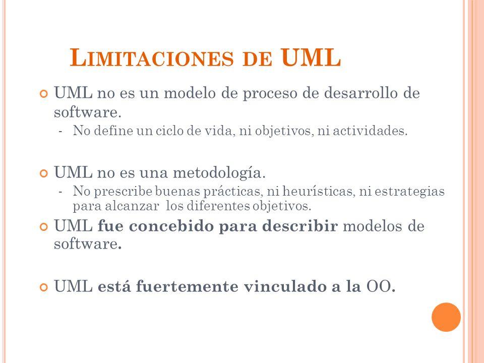 Limitaciones de UML UML no es un modelo de proceso de desarrollo de software. No define un ciclo de vida, ni objetivos, ni actividades.