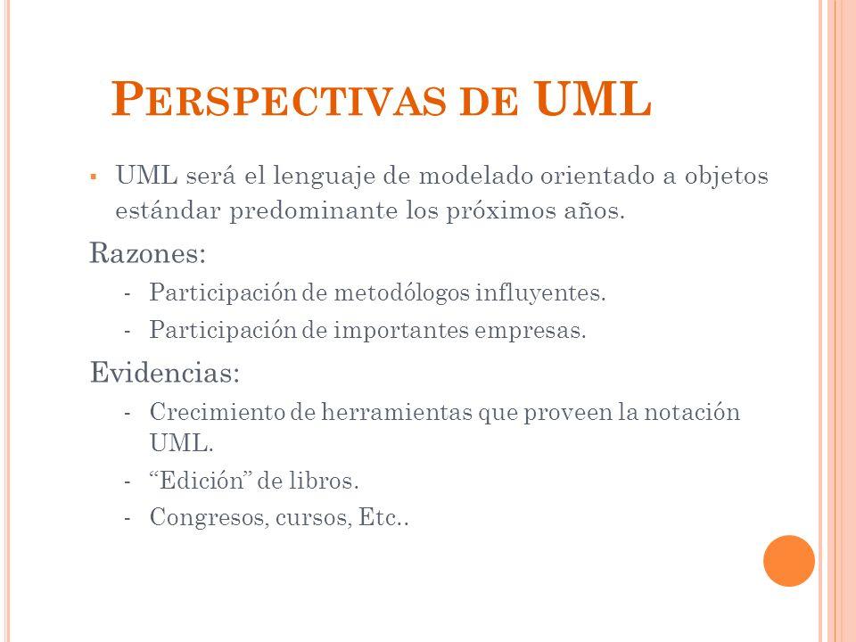 Perspectivas de UML Razones: Evidencias: