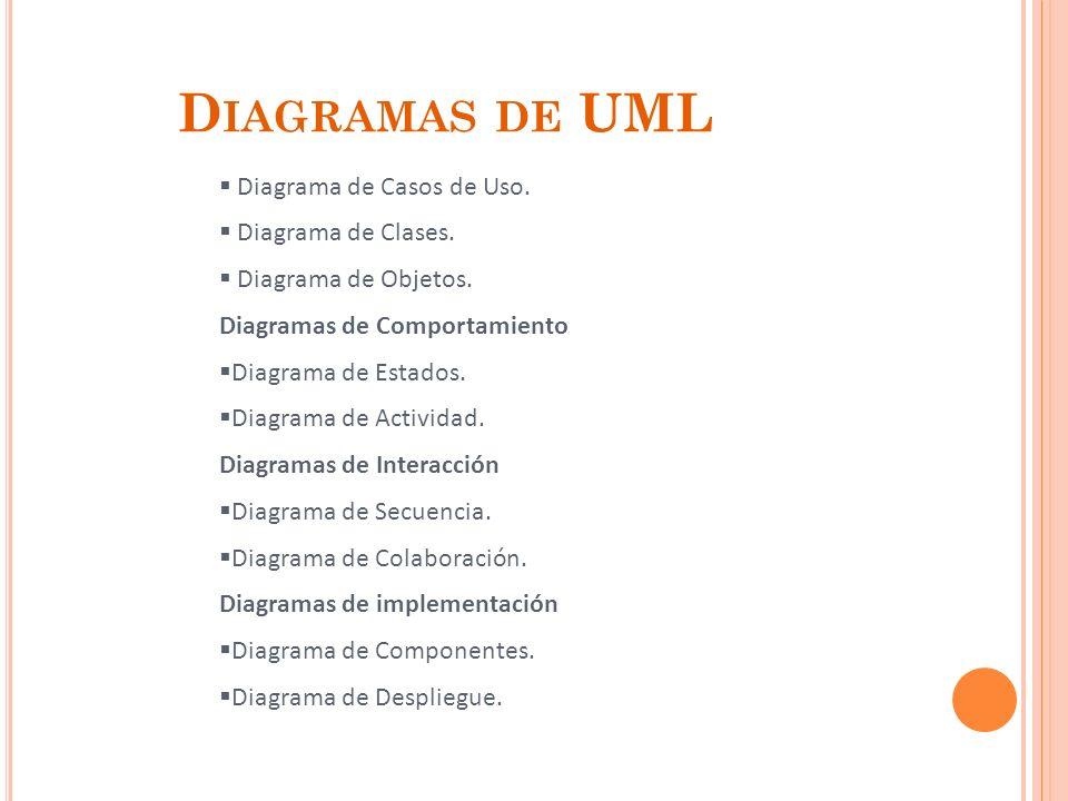 Diagramas de UML Diagrama de Casos de Uso. Diagrama de Clases.