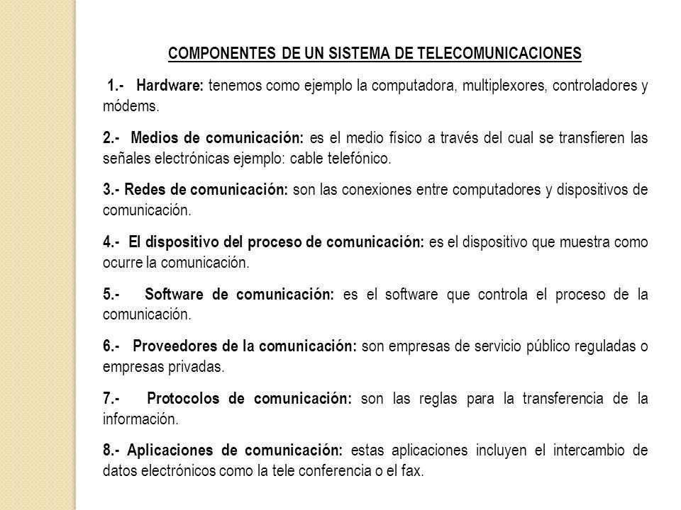 COMPONENTES DE UN SISTEMA DE TELECOMUNICACIONES