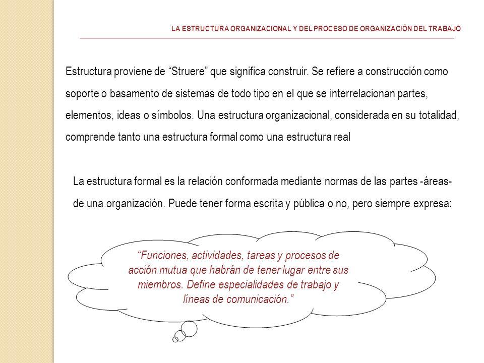 LA ESTRUCTURA ORGANIZACIONAL Y DEL PROCESO DE ORGANIZACIÓN DEL TRABAJO