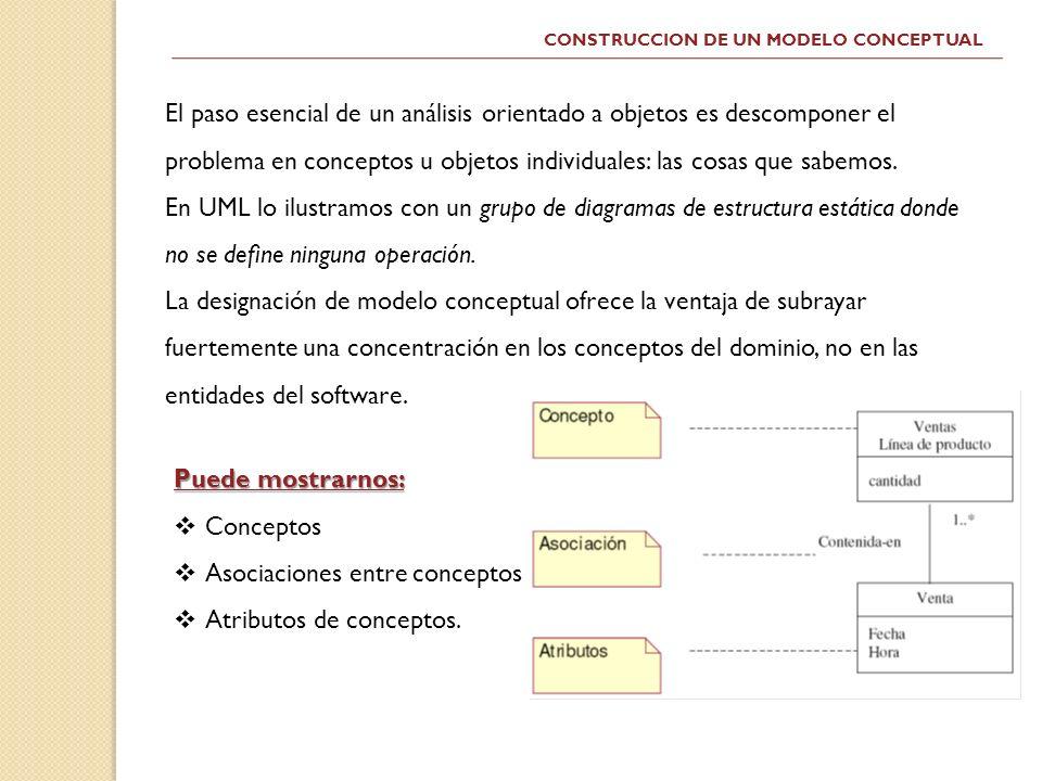 Asociaciones entre conceptos Atributos de conceptos.