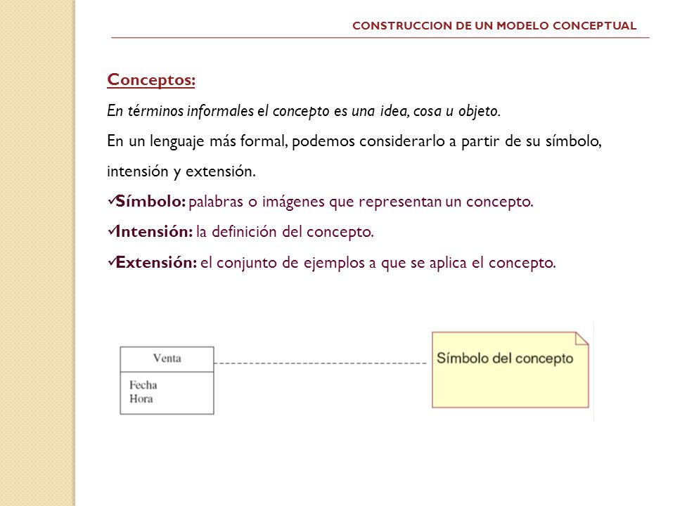En términos informales el concepto es una idea, cosa u objeto.