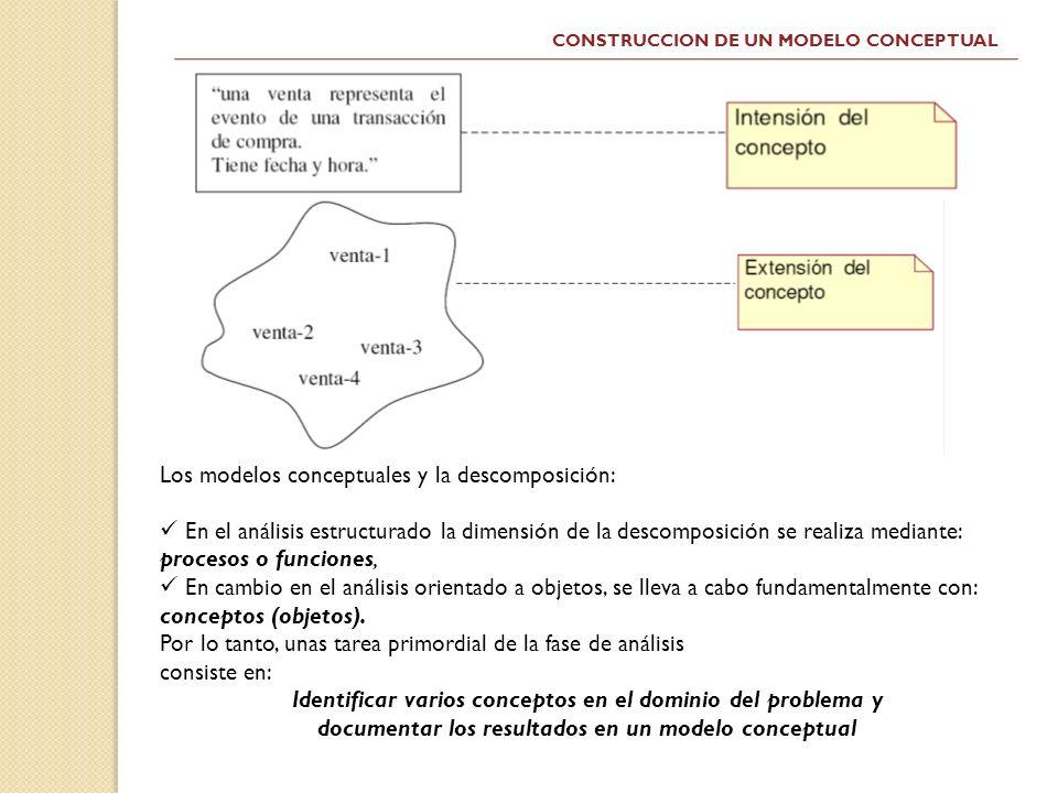 Los modelos conceptuales y la descomposición: