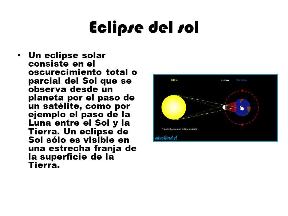 Eclipse del sol
