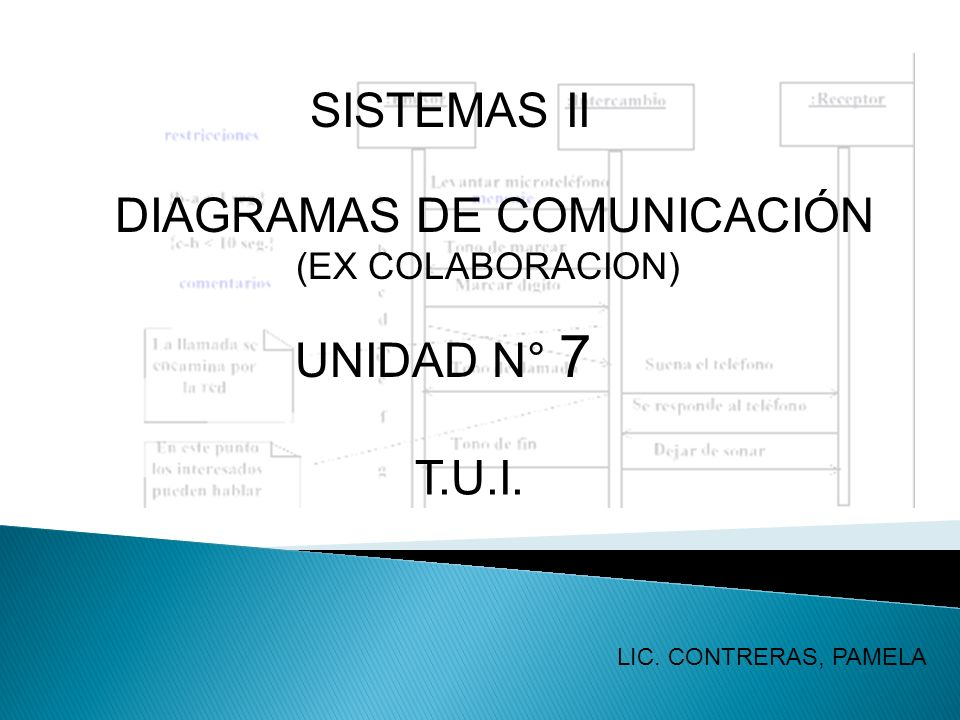 DIAGRAMAS DE COMUNICACIÓN