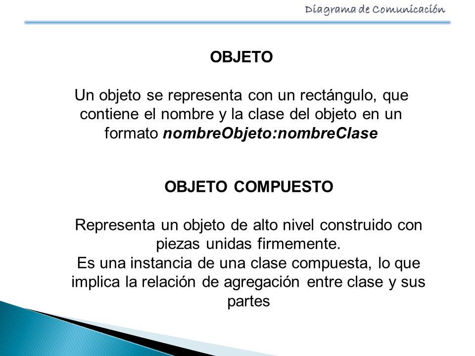 OBJETO Un objeto se representa con un rectángulo, que contiene el nombre y la clase del objeto en un formato nombreObjeto:nombreClase.