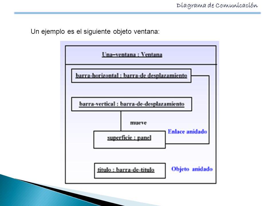 Un ejemplo es el siguiente objeto ventana: