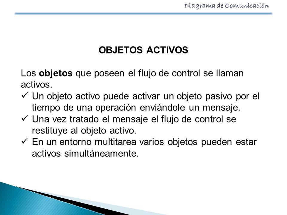 OBJETOS ACTIVOSLos objetos que poseen el flujo de control se llaman activos.