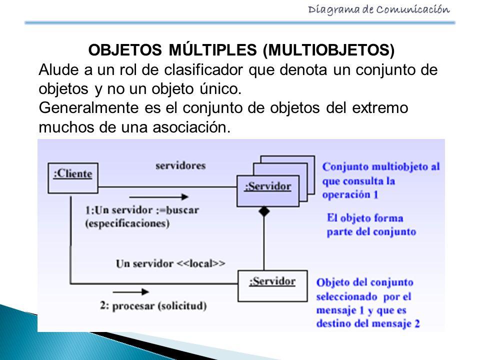 OBJETOS MÚLTIPLES (MULTIOBJETOS)