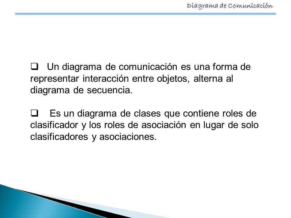 Un diagrama de comunicación es una forma de representar interacción entre objetos, alterna al diagrama de secuencia.