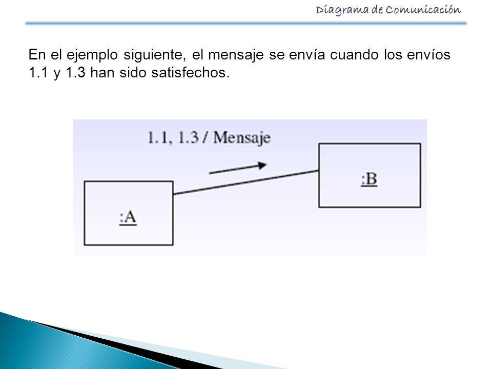 En el ejemplo siguiente, el mensaje se envía cuando los envíos 1.1 y 1.3 han sido satisfechos.