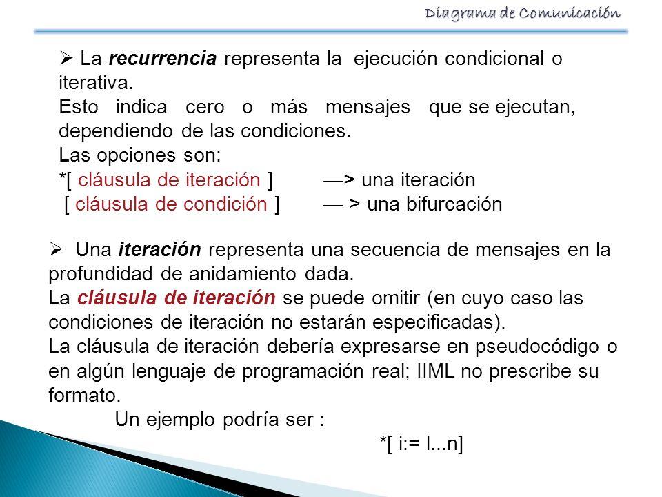 La recurrencia representa la ejecución condicional o