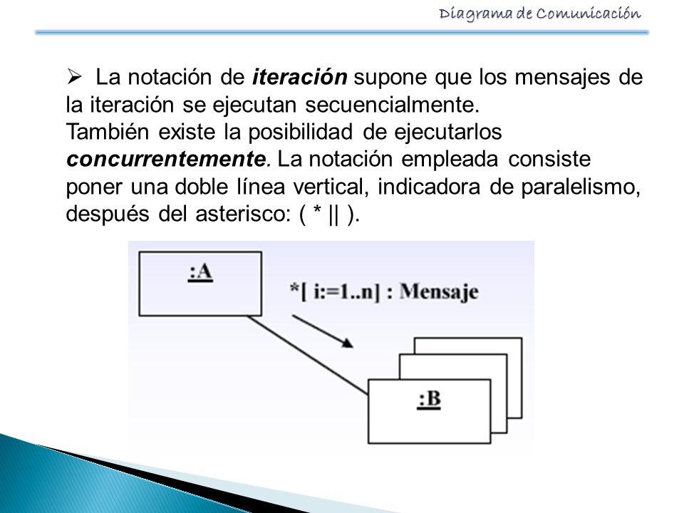 La notación de iteración supone que los mensajes de la iteración se ejecutan secuencialmente.