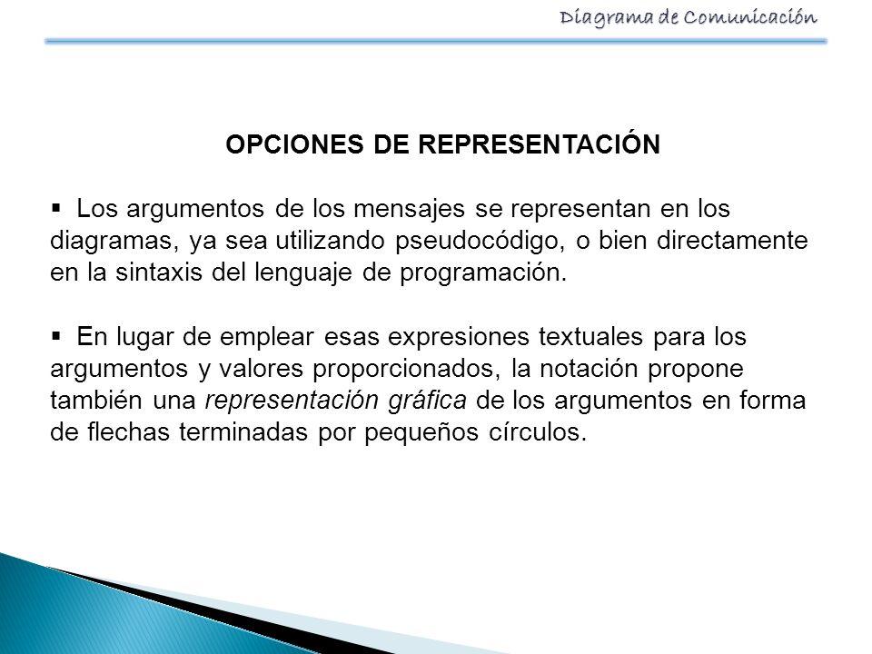 OPCIONES DE REPRESENTACIÓN